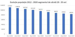 Strategia de dezvoltare a județului Constanța